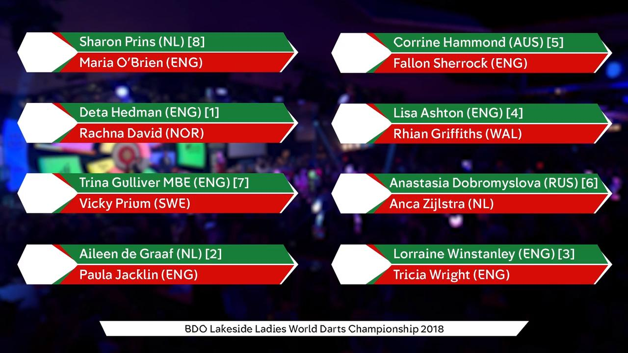BDO World Professional Championship First-Round Women's Draw